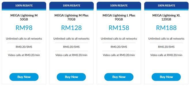 pakej postpaid celcom mega lightning
